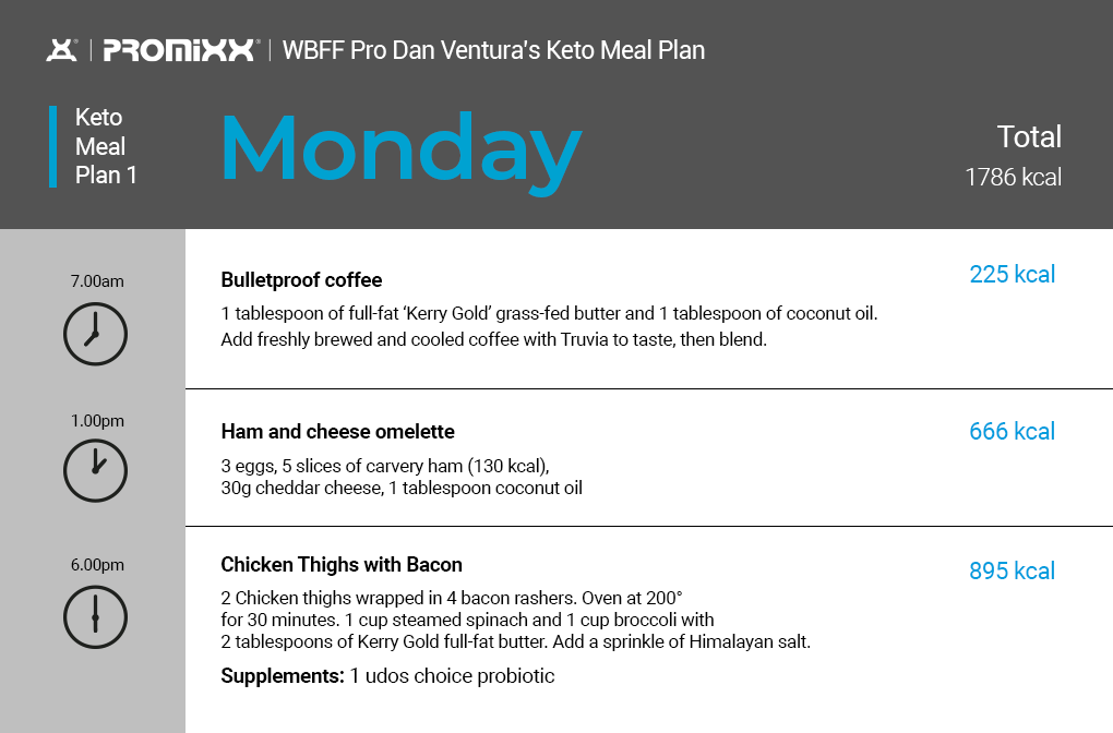 keto meal plan Monday