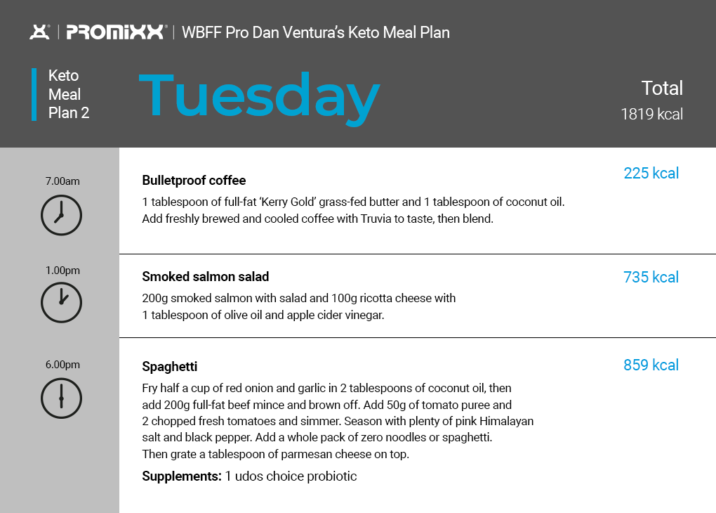 Keto diet plan Tuesday