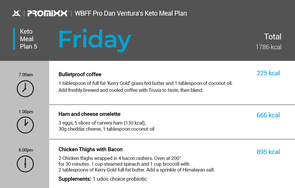 keto diet plan Friday