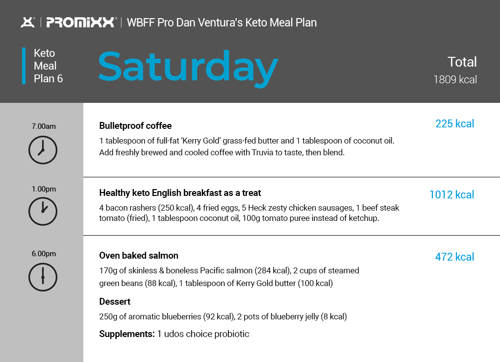 keto meal plan Saturday