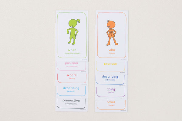 Colour Coded Language Mini Dude Cards*