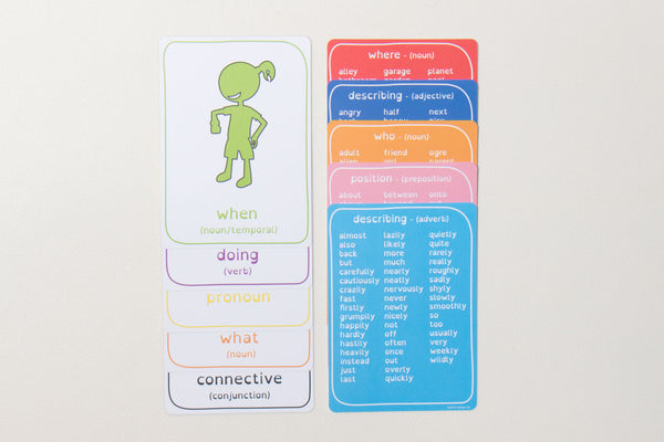 Colour Coded Language Prompt Cards*