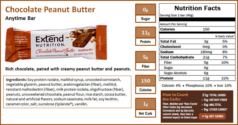Chocolate Peanut Butter Nutrition Facts