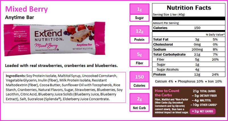 Mixed Berry Nutrition Facts