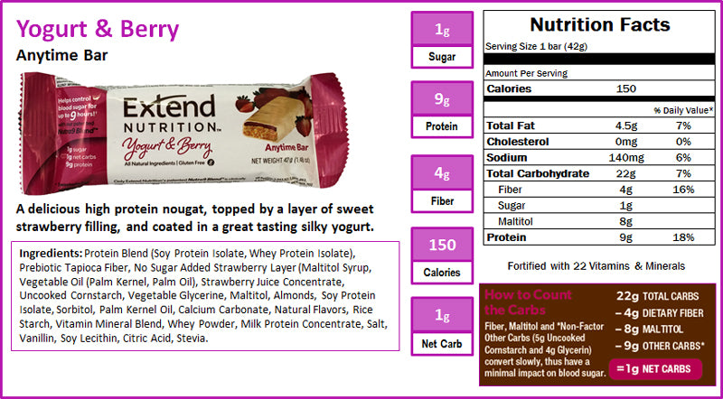 Yogurt & Berry Nutriton Facts