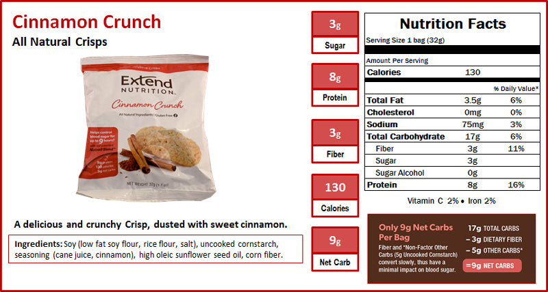 Cinnamon Crisp Nutrition Facts