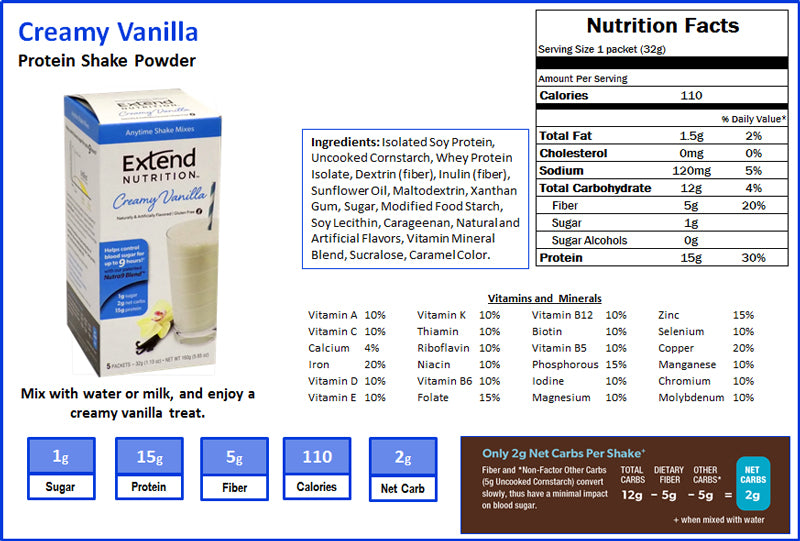 Creamy Vanilla Shake Nutrition Facts