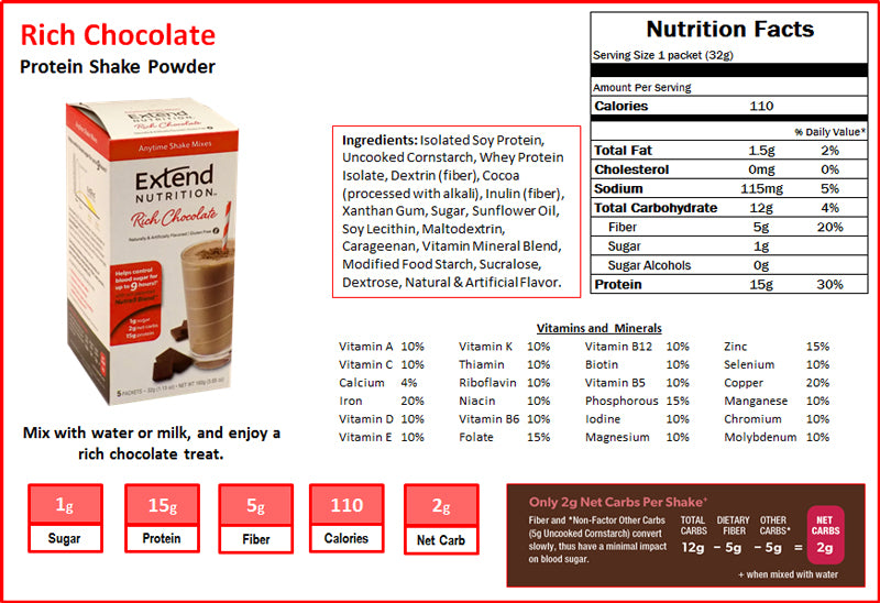 Rich Chocolate Shake Nutrition Facts