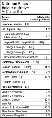 chocolate-nutritionals