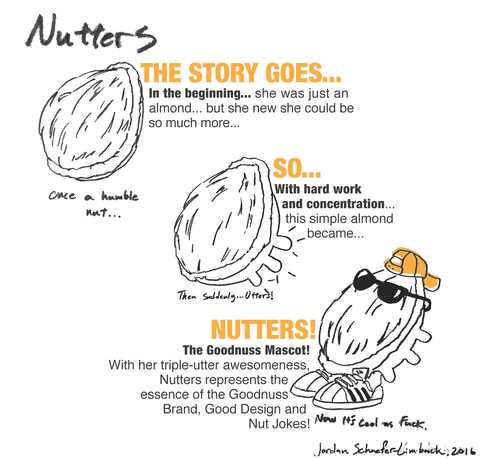 Milk Your Nuts - Goodnuss Mascot - Nutters Story