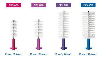 CURAPROX CPS «Perio» Chairside Box - Oral Science