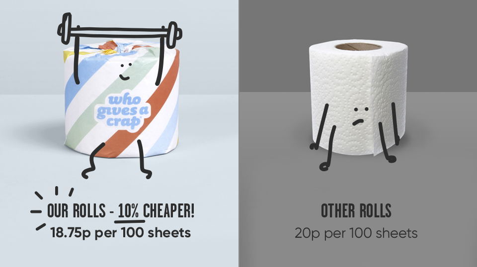 World\'s Best Toilet Paper | Who Gives A Crap UK