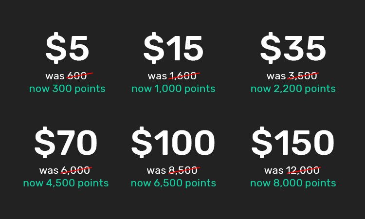 new rewards points redemption values