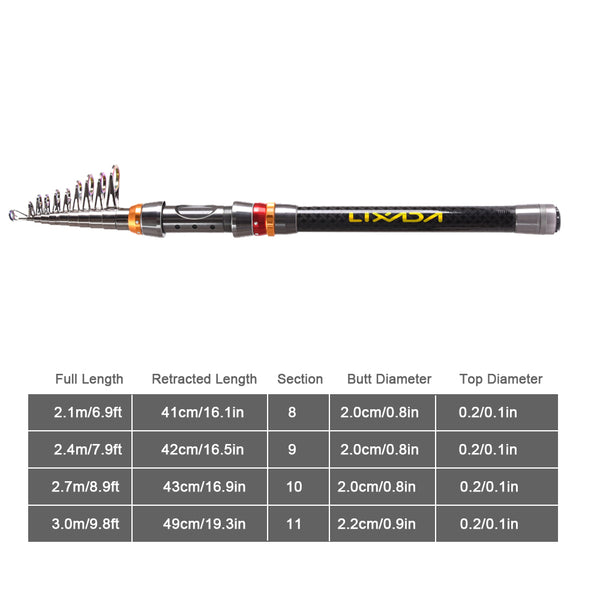 Lixada Telescopic Fishing Rod and Spinning Reel Combo Kit with Fish Line Lures Hooks Bag Case - Survival Camping Pro