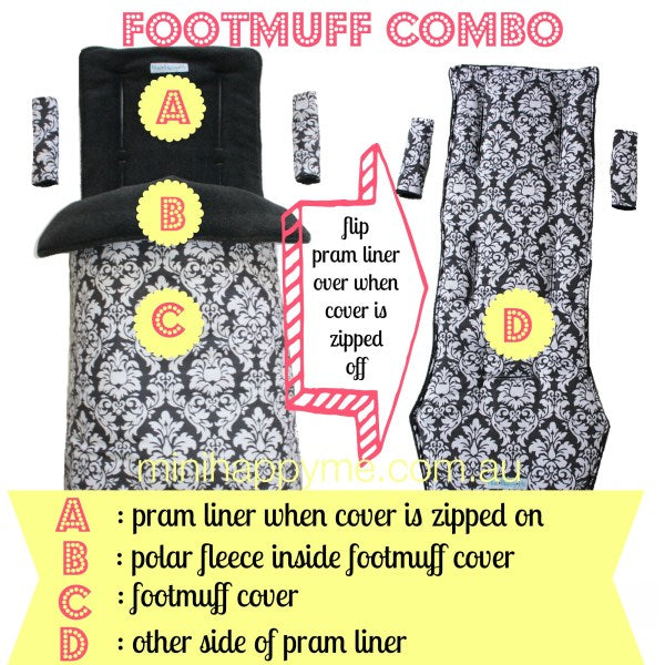 Footmuff and pram liner combo. Custom made and non slip. Mini Happy Me