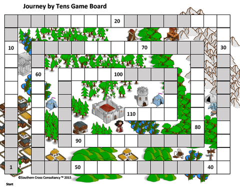 Grade 1 Math CCSS Games Packet (over 100+ Games!)