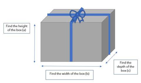 Finding the size of the box you are wrapping