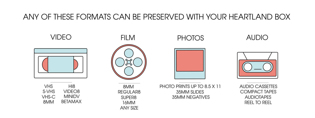 Preserve Video, Film, Photos & Audio with Heartland Box