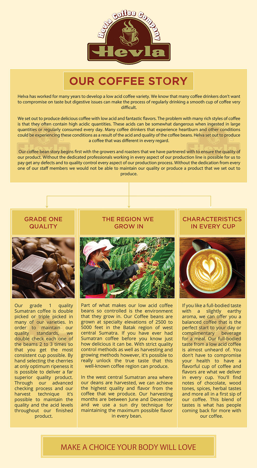 Our Coffee Story