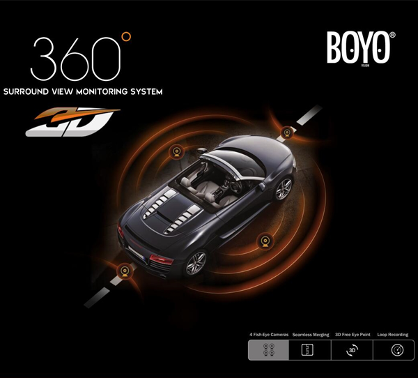 BOYO VT-BP2 - 360-Degree Camera Surround View Monitoring System for Car, Truck or Van