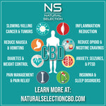Natural Selection CBD Infographic