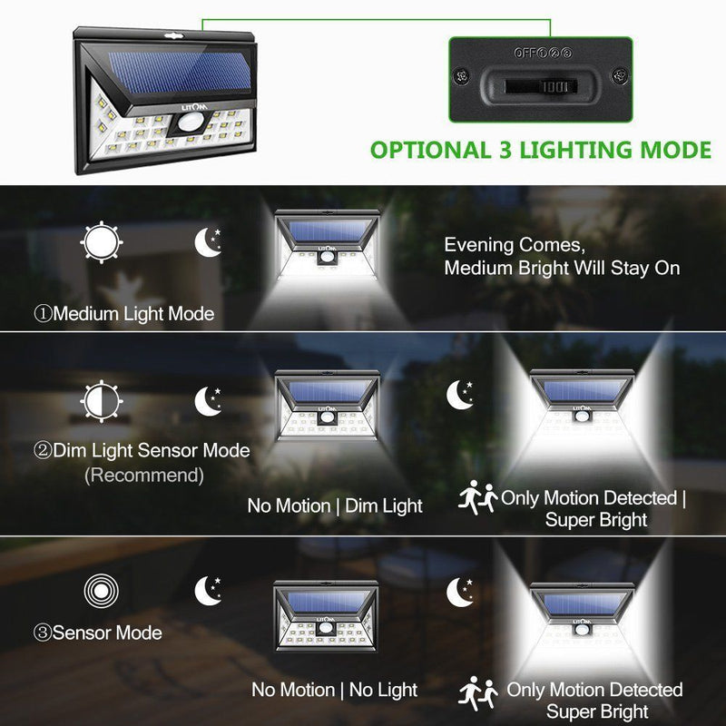 Australia 4 PACK of Litom 24 LED SOLAR LIGHTS OUTDOOR, Super Bright Motion Sensor Lights