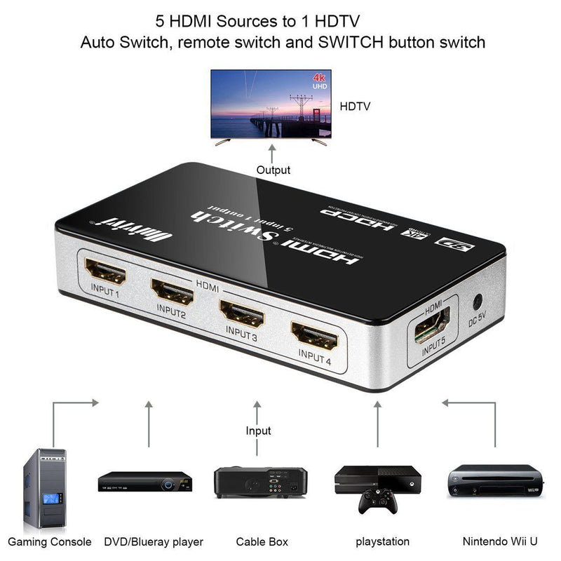 Univivi HDMI Switch 4K 5 Port 5x1 HDMI Switcher Splitter Box