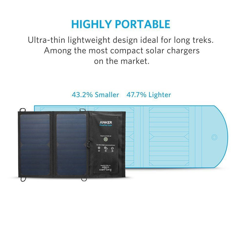 Anker 15W Dual USB Solar Charger, PowerPort Solar