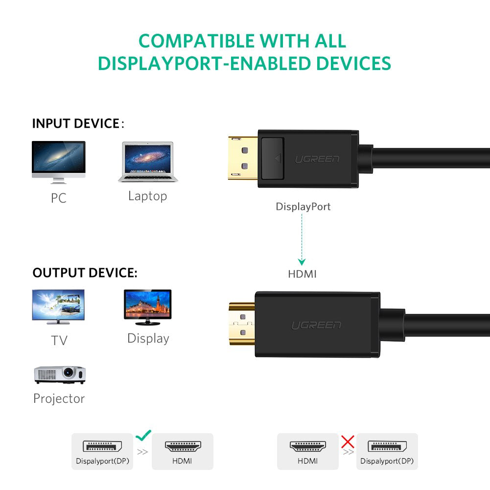UGREEN 4K UHD DP to HDMI Cable Male to Male Displayport to