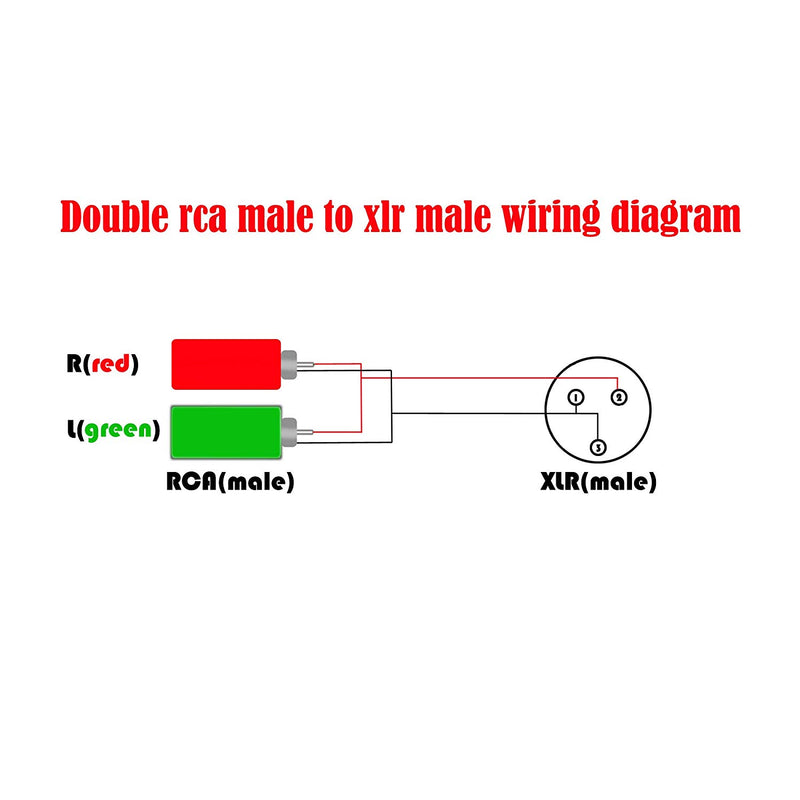 Wondrous Siyear Xlr Male To 2 X Phono Rca Plug Adapter Y Splitter Patch Cable Wiring Cloud Hisonuggs Outletorg