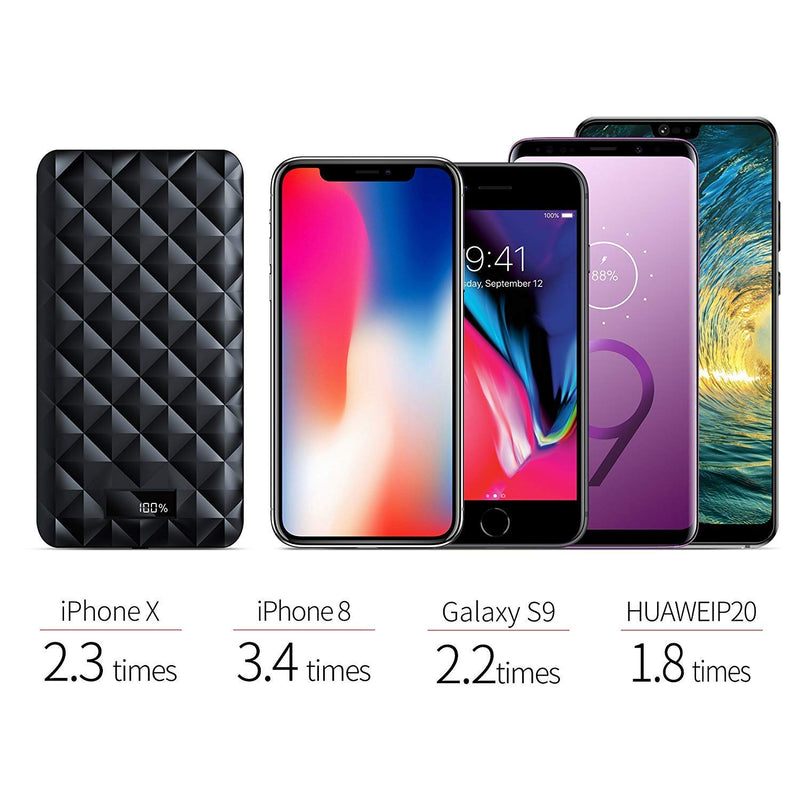 Australia iWALK Quick Charge 3.0 Portable Charger with Built in Type-C Cables, 10000mAh External Battery Pack Portable Charger Compatible with iPhone Xs Max X 8 7 6plus, Samsung Galaxy S9/S8/S7/Note8 and More
