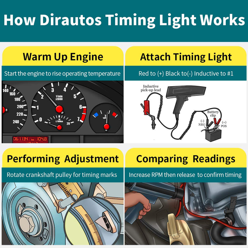 Engine Timing Light with Spark Plug Tester,Inductive Timing Light Gun Timing Light Ignition Testers Engine Ignition Coil Tester for Car Motor Motorbike Vehicle Motorcycle Marine Lawnmower