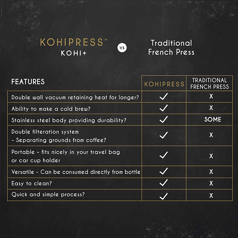 Australia KOHIPRESS The Original Portable French Press Coffee Maker | Vacuum Insulated Travel Mug | Premium Stainless Steel | Hot and Cold Brew (12 oz) | Great for Commuter, Camping, Outdoors and Office (Black)
