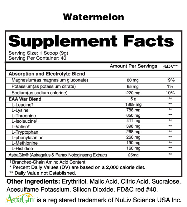 Anabolic EAA Supplement Facts