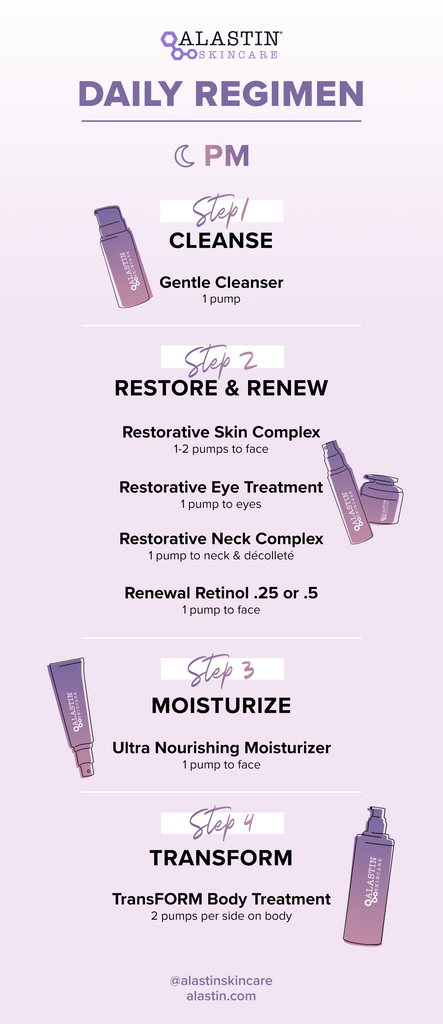evening skin care routine order
