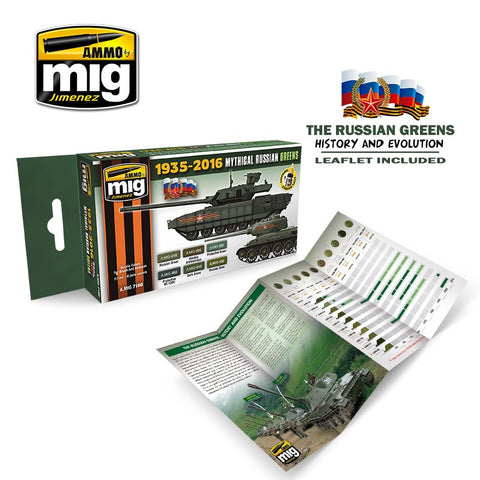Ammo of Mig - 1935-2016 Mythical Russian greens