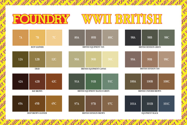 World War II British Paint Set