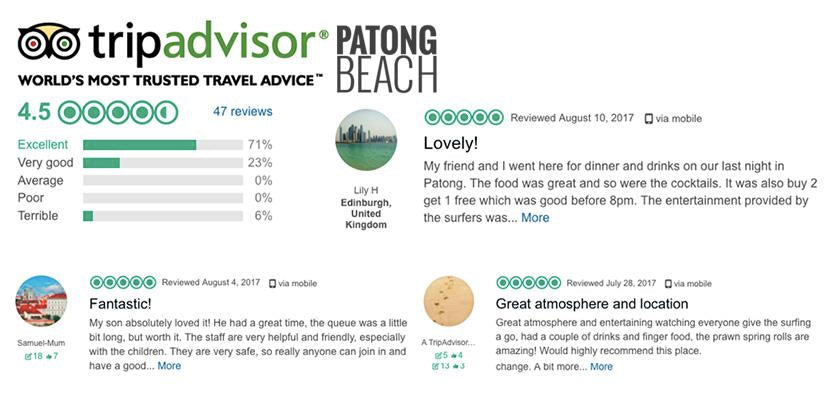 Patong Beach Trip Advisor Reviews