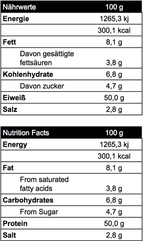 Lowry's Dried Meat Beef Jerky Nutritional Facts