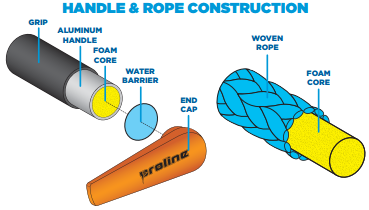 Proline Rope Interior