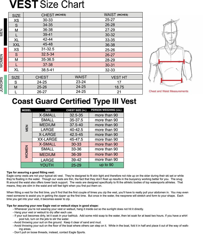 EAGLE SIZING CHART