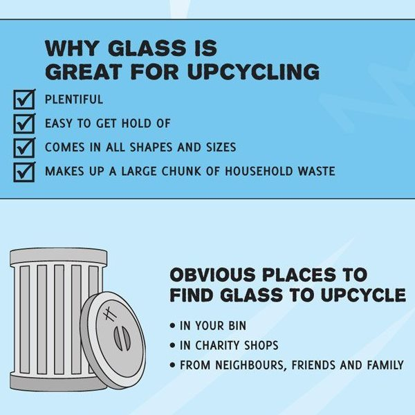 Upcycling With Glass