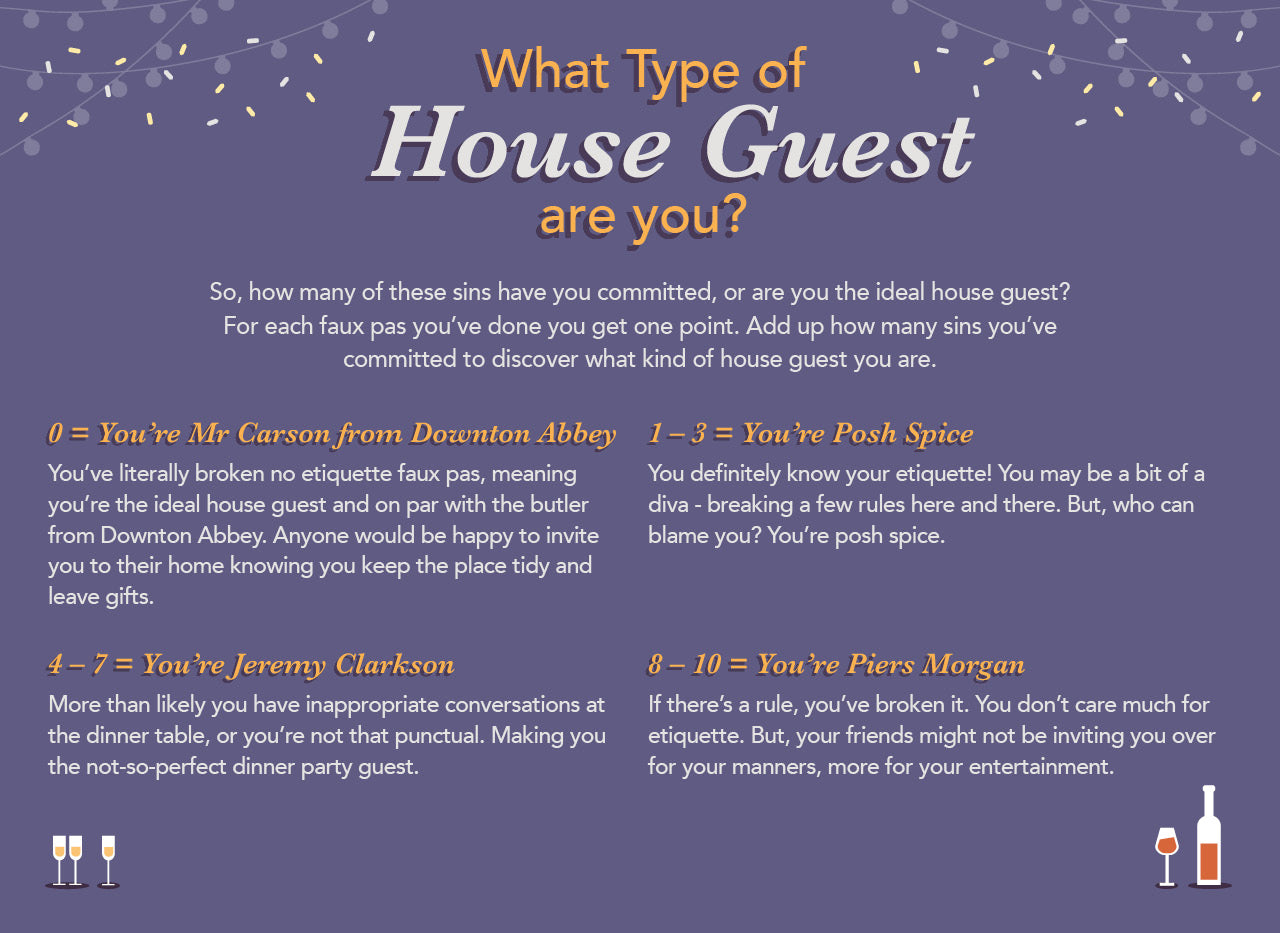 What type of house guest are you?