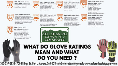 Colorado Safety Supply Glove Cut Ratings Guide