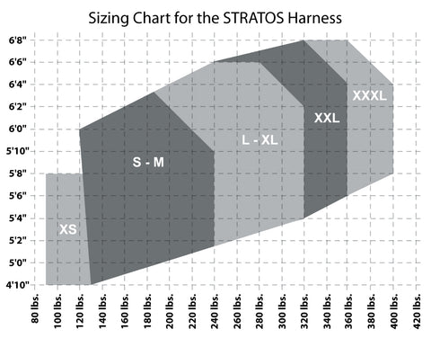 Stratos Harness Size Chart