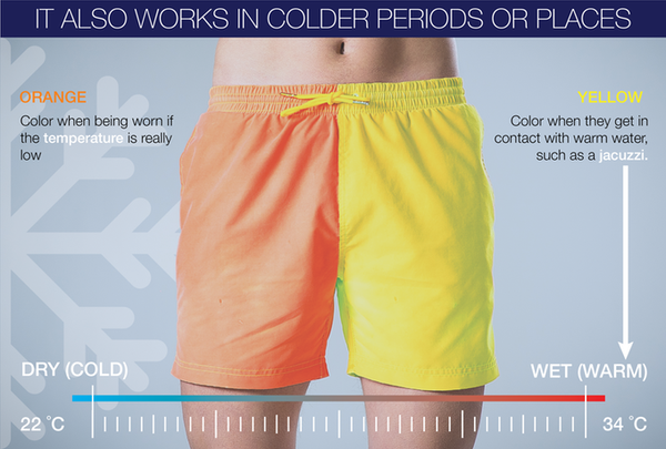 Color Changing Swim Shorts
