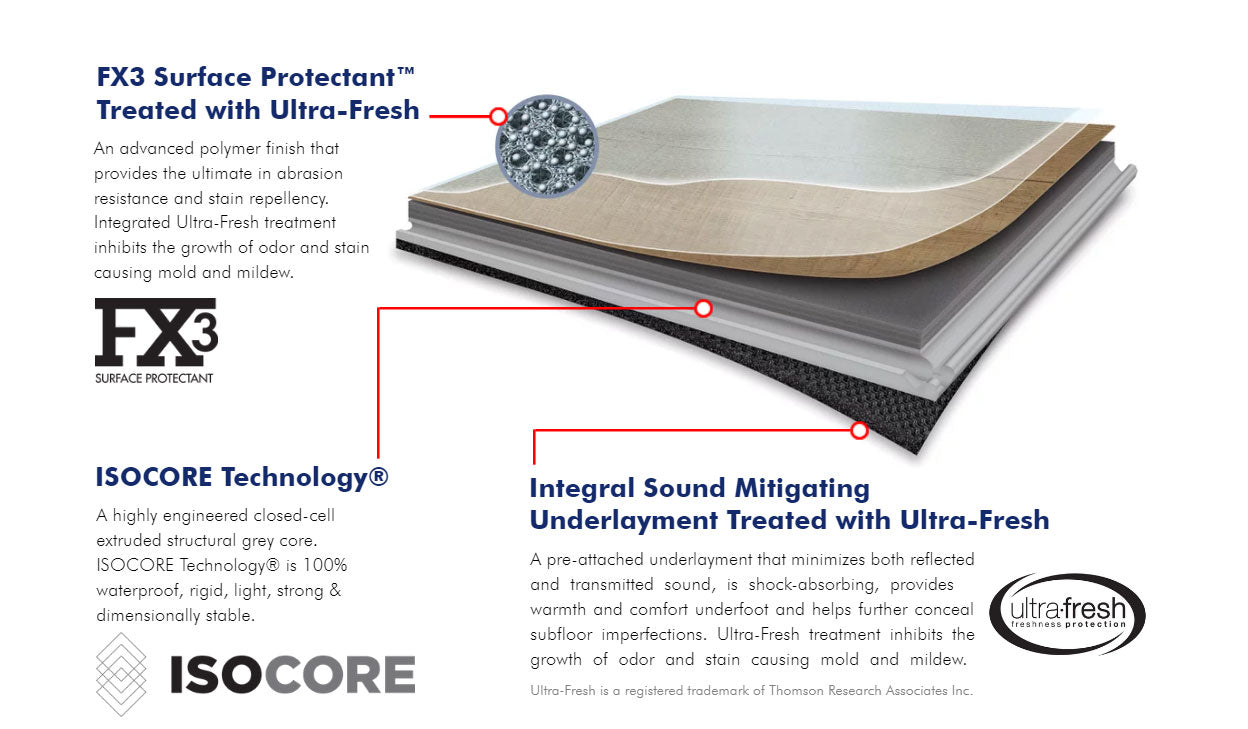 Metroflor Engage FX3 - Surface Protectant Features