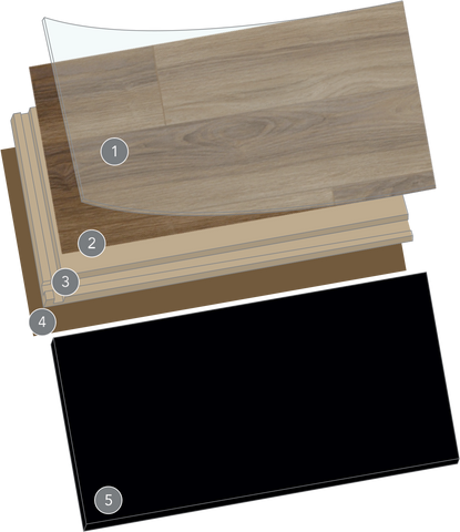 Laminate Wood Flooring Product Structure