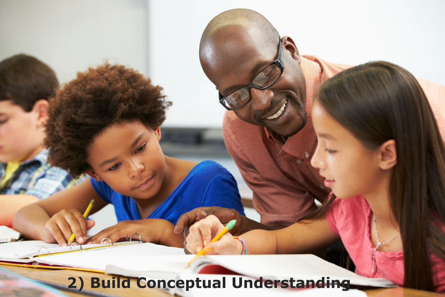Japan Math Learning Methodology  2) Build Conceptual Understanding