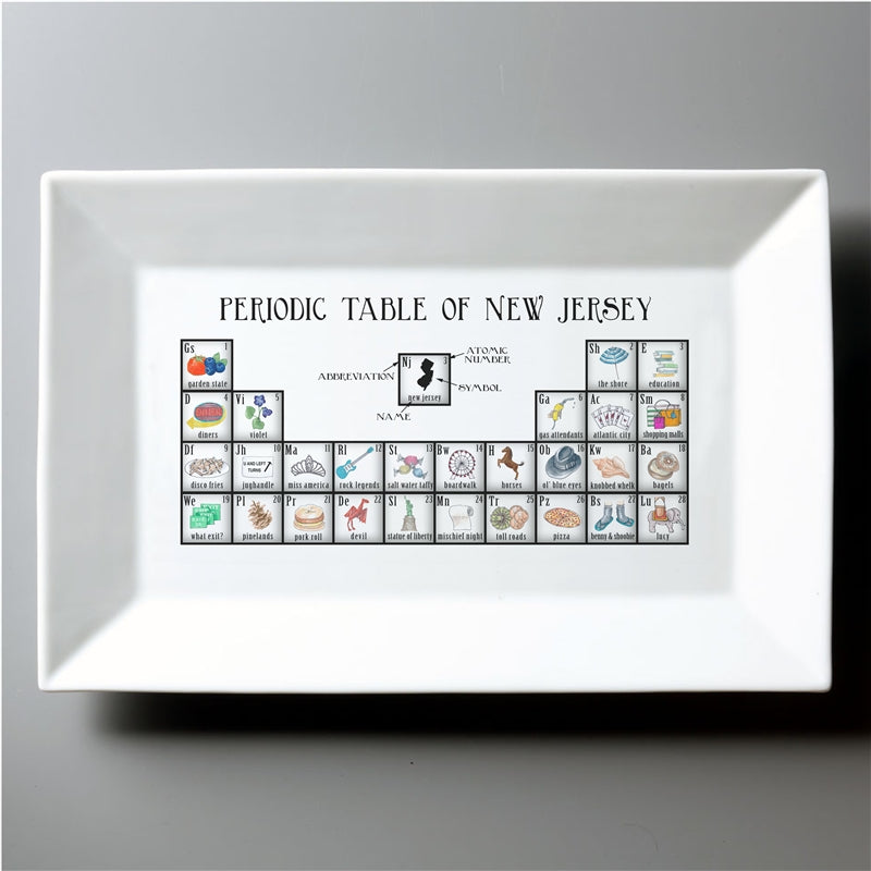 Periodic Table Platter - New Jersey